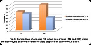 ASRM 2014 Fig 6