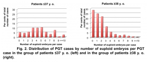 PCRS 2014 Fig 2
